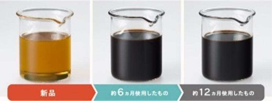 整備・修理 エンジンオイル 車検の速太郎(広島北店)